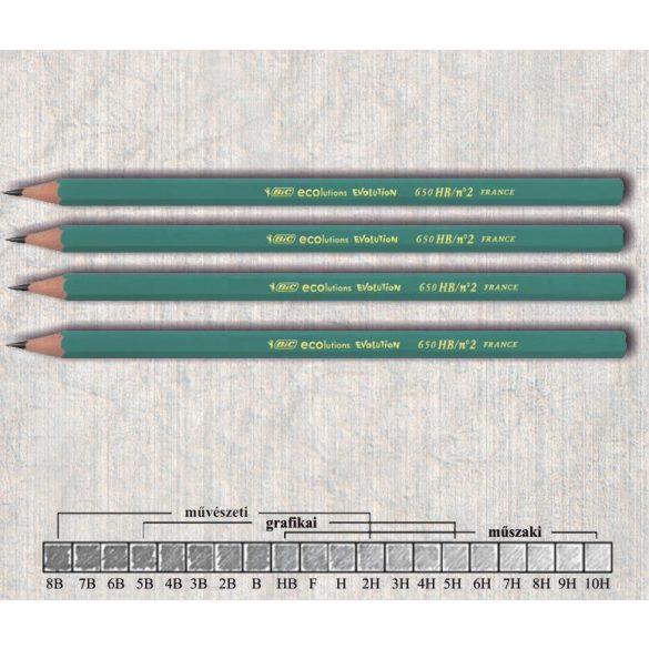 Grafitceruza HB hatszögű hajlékony lakkozott Evolution 650 BIC