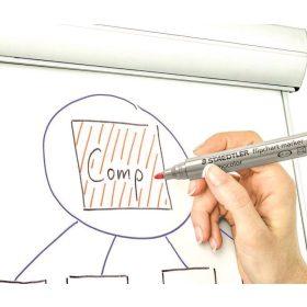 Szóló flipchart marker